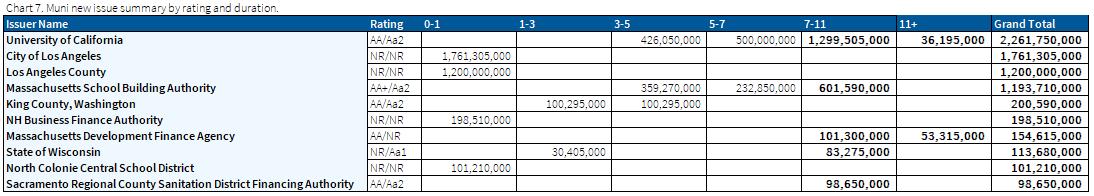 IMTC chart
