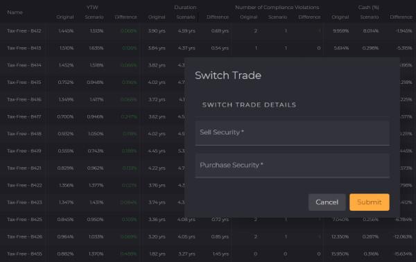 IMTC's platform showing a switch trade